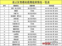 春节不打烊 连云区售楼处假期值班情况览表