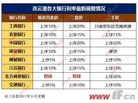 除了高房价 这个消息更令连云港购房者心塞