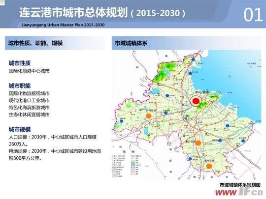 连云港城市规划