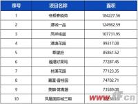 年终盘点:年度热销榜单揭晓 大盘更走俏