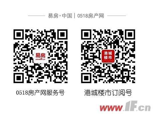 目前中国房地产市场处于巨变前夜-连云港房产网