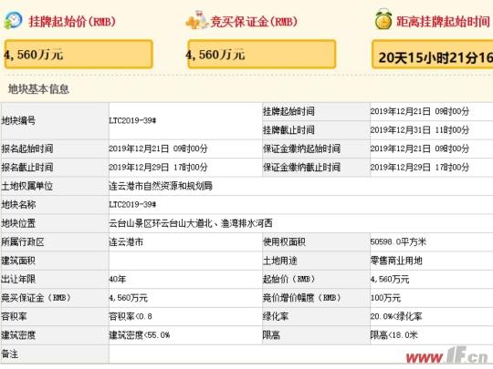本月开发区又挂地!起始楼面价528元/㎡!-连云港房产网