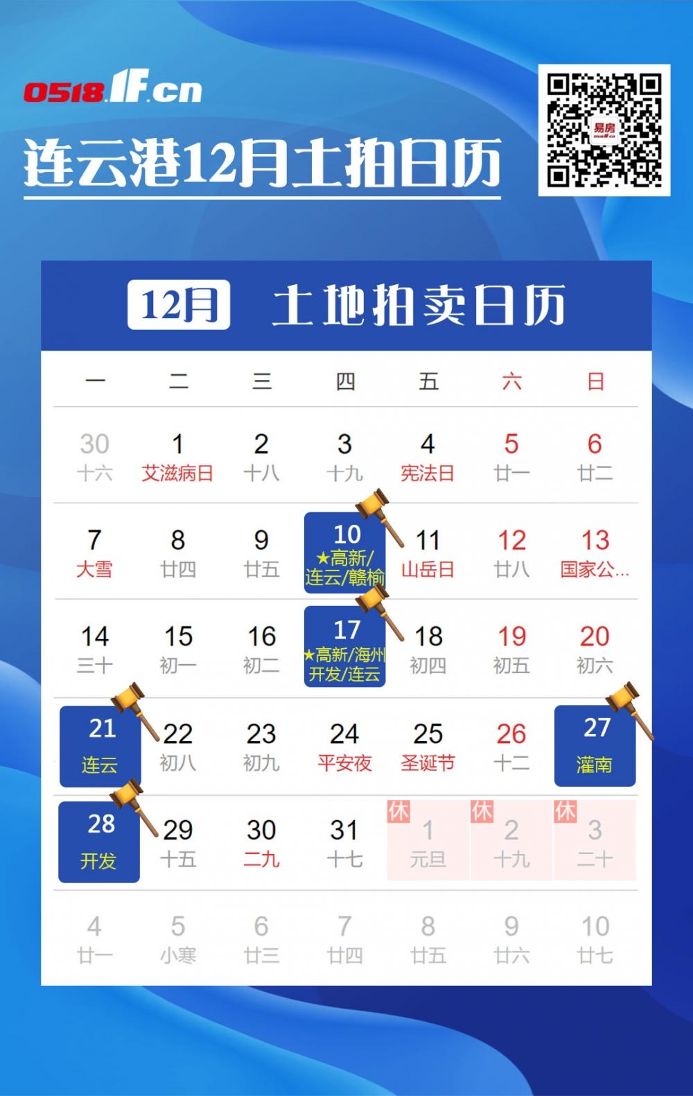 12月份连云港全市共有23宗地块将出让,其中12宗为商住用地,主要分布在海州区、开发区、高新区、赣榆区。